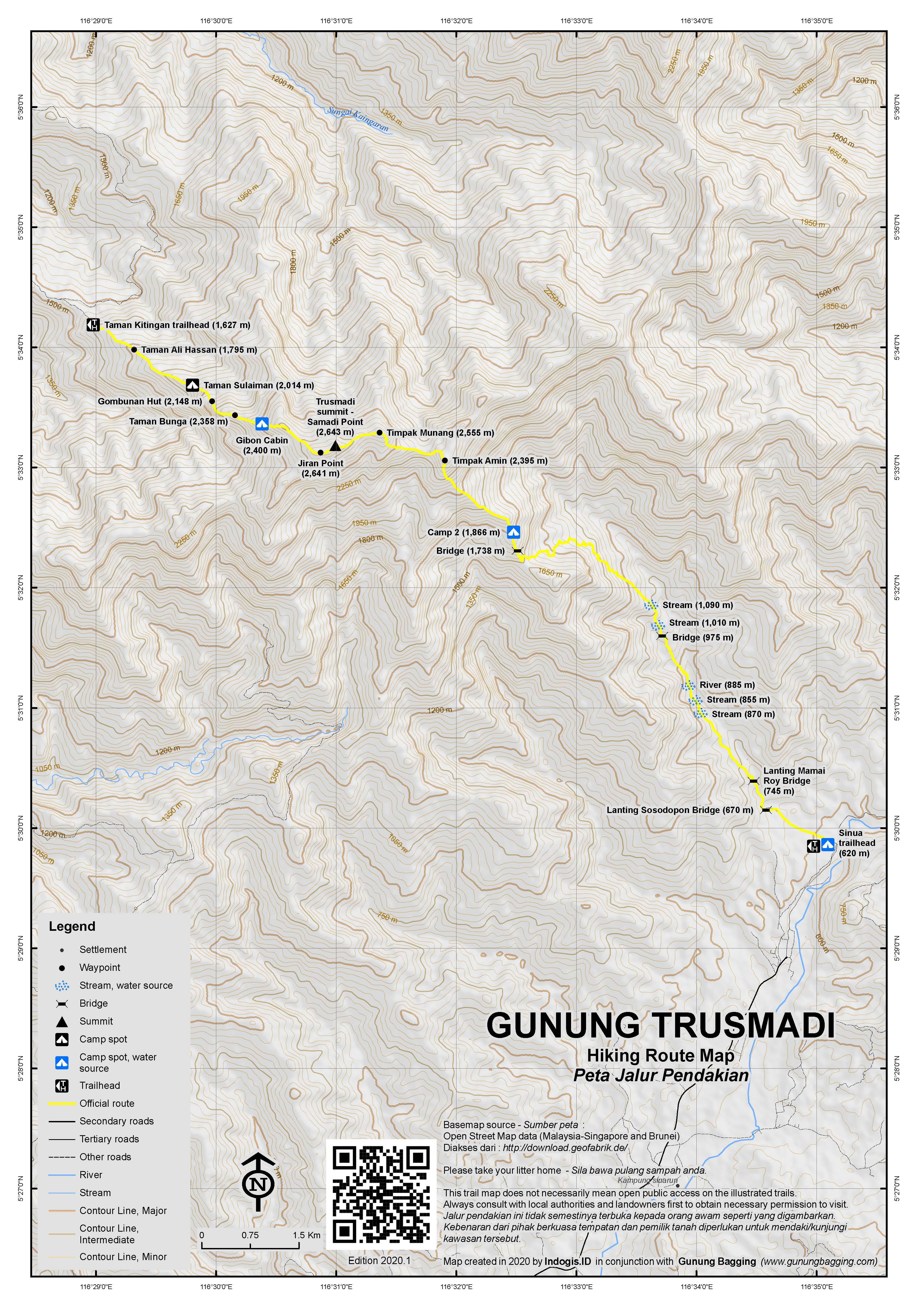 Peta Jalur Pendakian Gunung Trusmadi